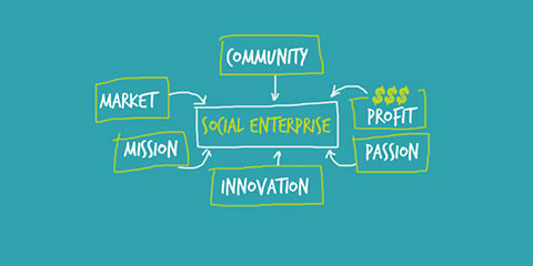 Is social enterprise the new face of business in Africa?