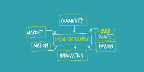 Is Social Enterprise the New Face of Business?